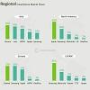 Рейтинг производителей смартфонов 2021. Топ-5 по продажам в мире и в России
